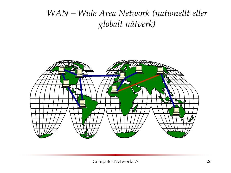 Computer Networks A26 WAN – Wide Area Network (nationellt eller globalt nätverk)