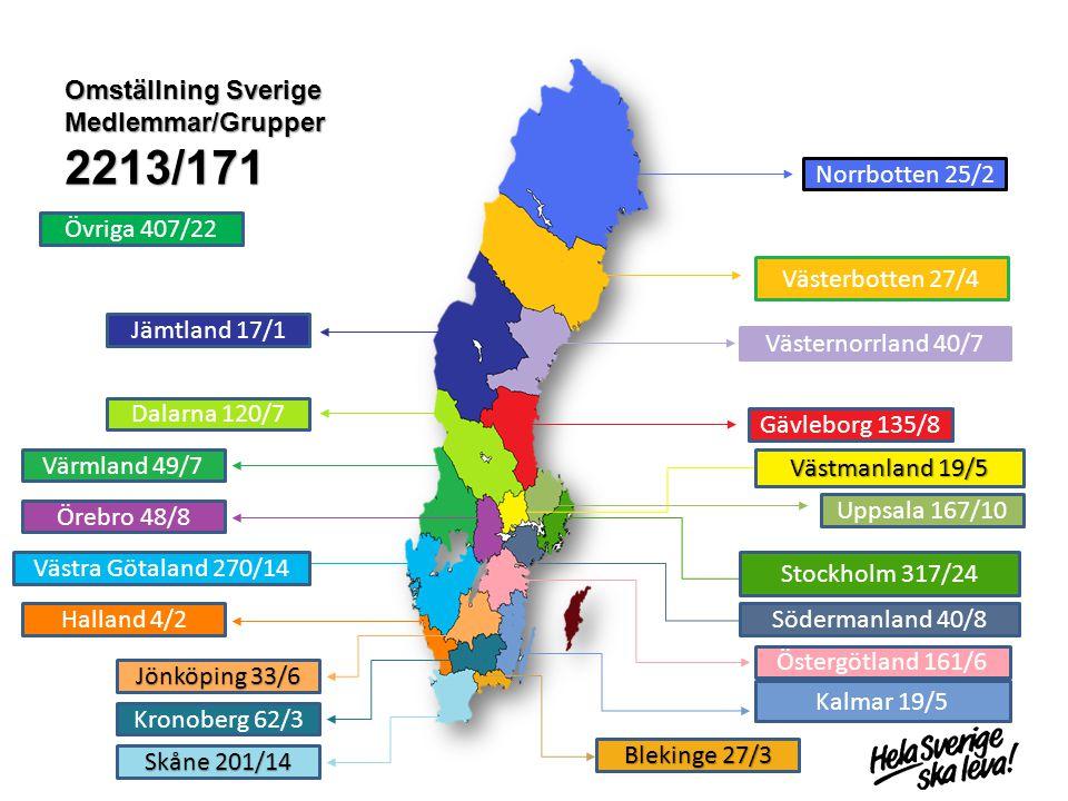 Norrbotten 25/2 Västerbotten 27/4 Västernorrland 40/7 Gävleborg 135/8 Västmanland 19/5 Uppsala 167/10 Stockholm 317/24 Södermanland 40/8 Östergötland