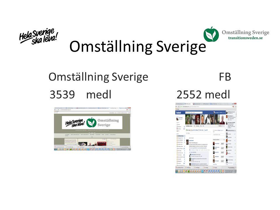 Omställning Sverige Omställning Sverige FB 3539 medl 2552 medl