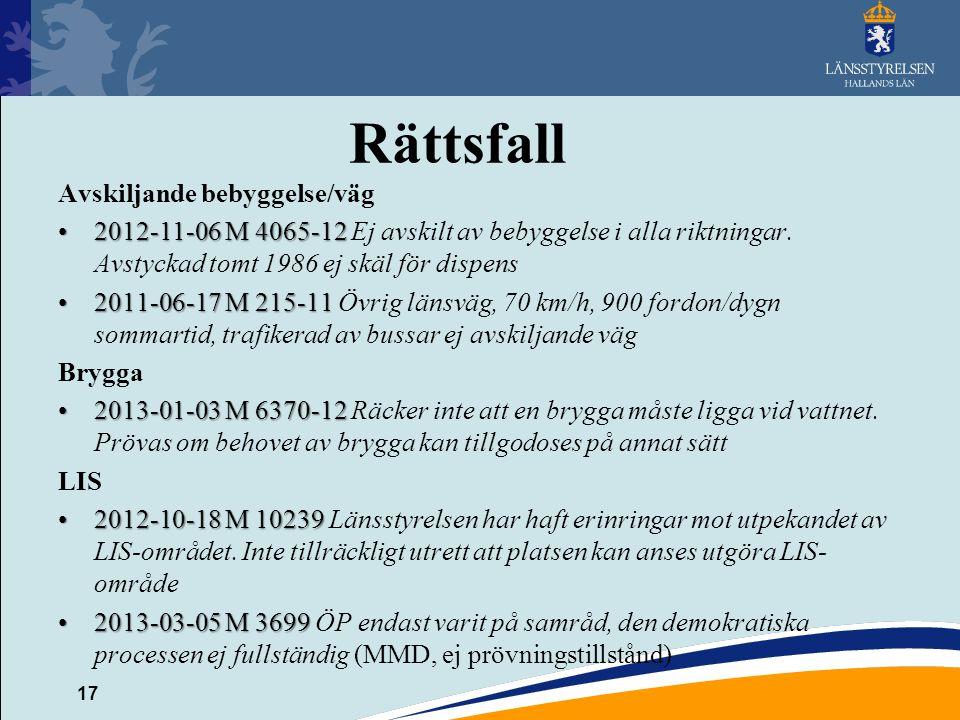 17 Rättsfall Avskiljande bebyggelse/väg 2012-11-06 M 4065-122012-11-06 M 4065-12 Ej avskilt av bebyggelse i alla riktningar. Avstyckad tomt 1986 ej sk