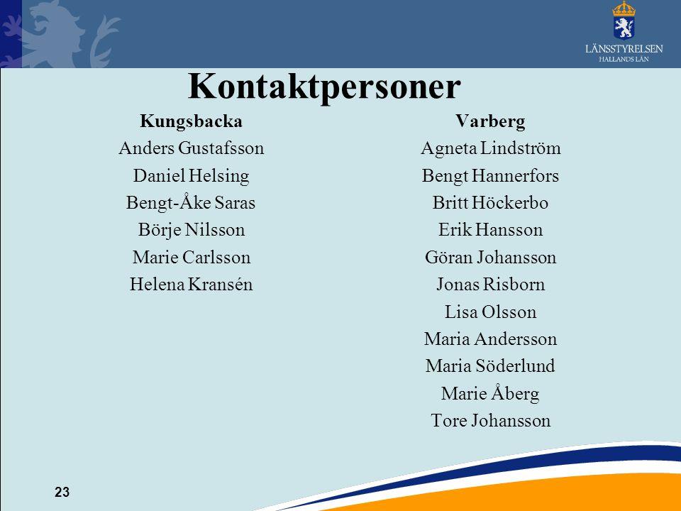 23 Kontaktpersoner Kungsbacka Anders Gustafsson Daniel Helsing Bengt-Åke Saras Börje Nilsson Marie Carlsson Helena Kransén Varberg Agneta Lindström Be