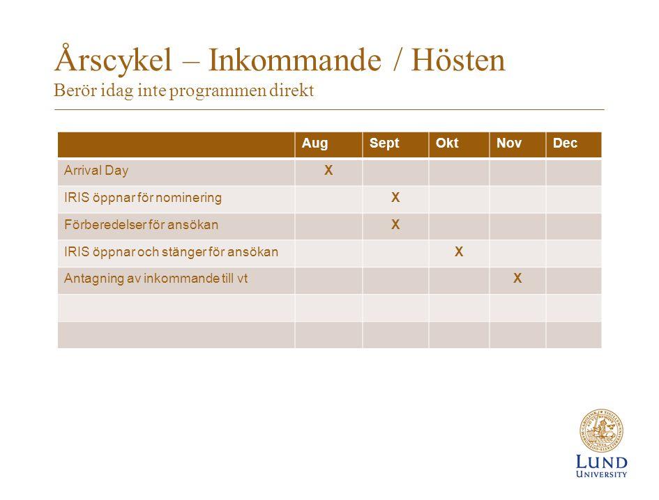 Årscykel – Inkommande / Hösten Berör idag inte programmen direkt AugSeptOktNovDec Arrival DayX IRIS öppnar för nomineringX Förberedelser för ansökanX IRIS öppnar och stänger för ansökanX Antagning av inkommande till vtX