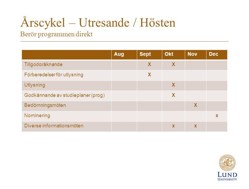 Årscykel – Utresande / Hösten Berör programmen direkt AugSeptOktNovDec TillgodoräknandeXX Förberedelser för utlysningX UtlysningX Godkännande av studieplaner (prog)X BedömningsmötenX Nomineringx Diverse informationsmötenxx