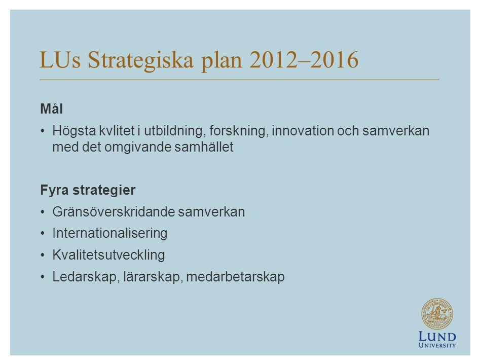 LUs Strategiska plan 2012–2016 Mål Högsta kvlitet i utbildning, forskning, innovation och samverkan med det omgivande samhället Fyra strategier Gränsöverskridande samverkan Internationalisering Kvalitetsutveckling Ledarskap, lärarskap, medarbetarskap