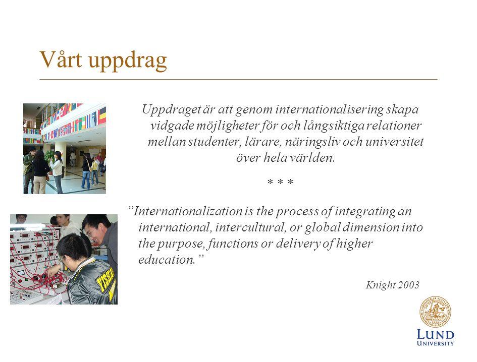 Vårt uppdrag Uppdraget är att genom internationalisering skapa vidgade möjligheter för och långsiktiga relationer mellan studenter, lärare, näringsliv och universitet över hela världen.