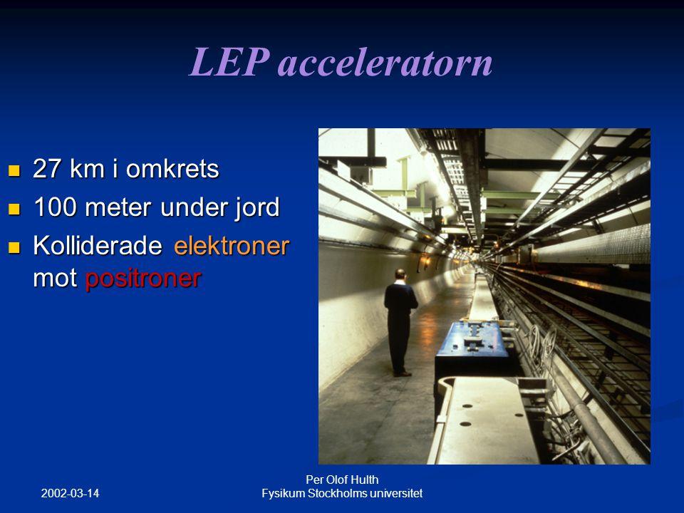 2002-03-14 Per Olof Hulth Fysikum Stockholms universitet LEP acceleratorn 27 km i omkrets 27 km i omkrets 100 meter under jord 100 meter under jord Kolliderade elektroner mot positroner Kolliderade elektroner mot positroner