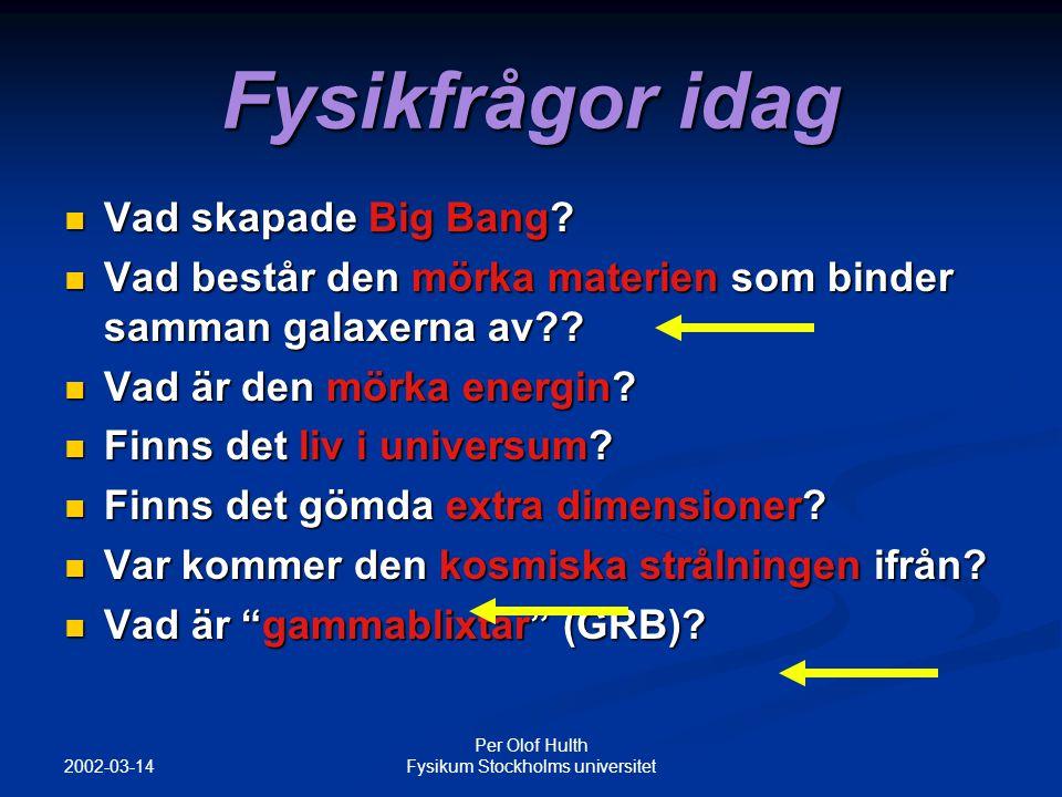 2002-03-14 Per Olof Hulth Fysikum Stockholms universitet Kort sammanfattning av neutrinofysik Det finns tre olika familjer av leptoner Det finns tre olika familjer av leptoner Elektronneutrino ( e ) och electronen (e - ) Elektronneutrino ( e ) och electronen (e - ) Myonneutrino (  ) och myonen    Myonneutrino (  ) och myonen    Tauneutrino (  ) och tauonen    Tauneutrino (  ) och tauonen    Neutrinerna kan passera enorma mängder materia utan att stoppas Neutrinerna kan passera enorma mängder materia utan att stoppas Tex kan en 1 MeV elektronneutrino passera 20 ljusår av solit bly innan den stoppas!!!!!!!!.