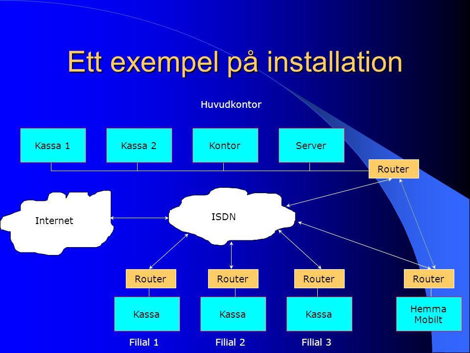 Ett exempel på installation Kassa 1 Kassa KontorKassa 2 Huvudkontor Router Kassa Router Filial 1Filial 2Filial 3 ISDN Server Internet Hemma Mobilt Rou