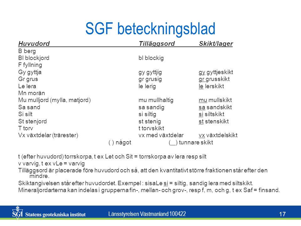 Länsstyrelsen Västmanland 100422 17 SGF beteckningsblad Huvudord Tilläggsord Skikt/lager B berg Bl blockjord bl blockig F fyllning Gy gyttja gy gyttji