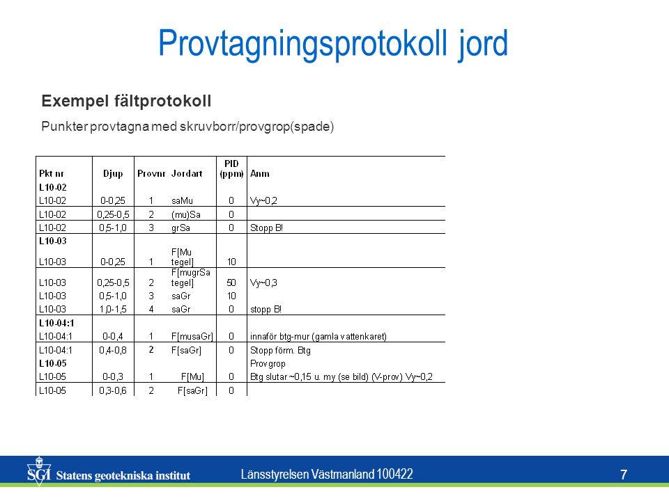 Länsstyrelsen Västmanland 100422 7 Provtagningsprotokoll jord Exempel fältprotokoll Punkter provtagna med skruvborr/provgrop(spade)