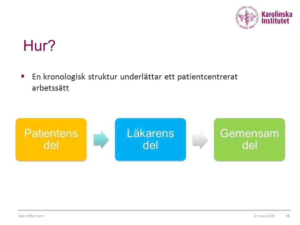 Hur? 21 mars 2015Namn Efternamn15  En kronologisk struktur underlättar ett patientcentrerat arbetssätt Patientens del Läkarens del Gemensam del