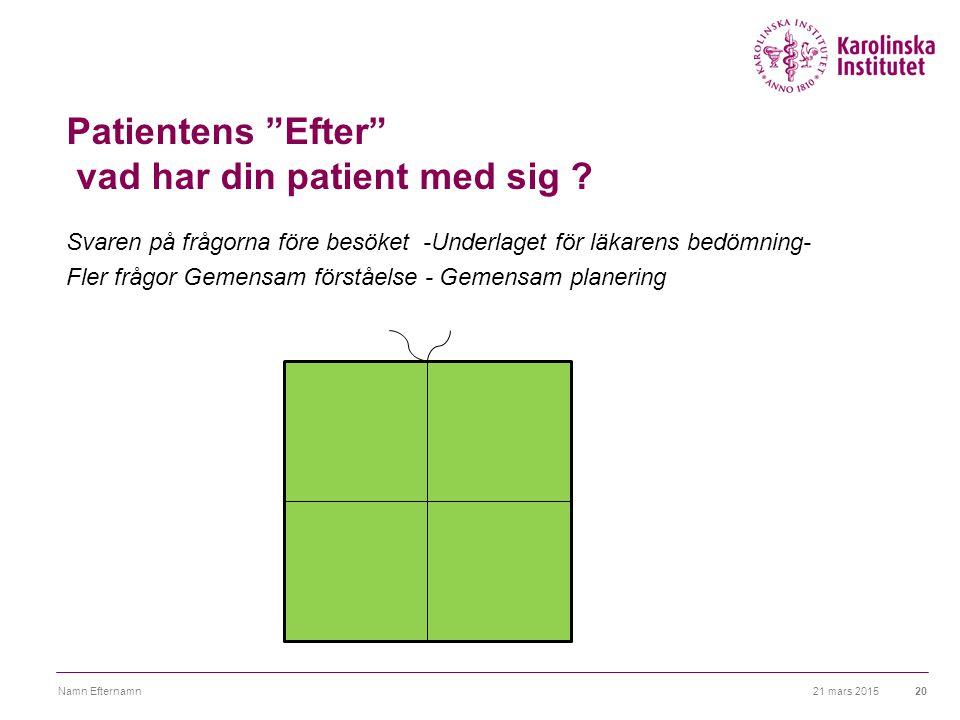"""Patientens """"Efter"""" vad har din patient med sig ? Svaren på frågorna före besöket -Underlaget för läkarens bedömning- Fler frågor Gemensam förståelse -"""