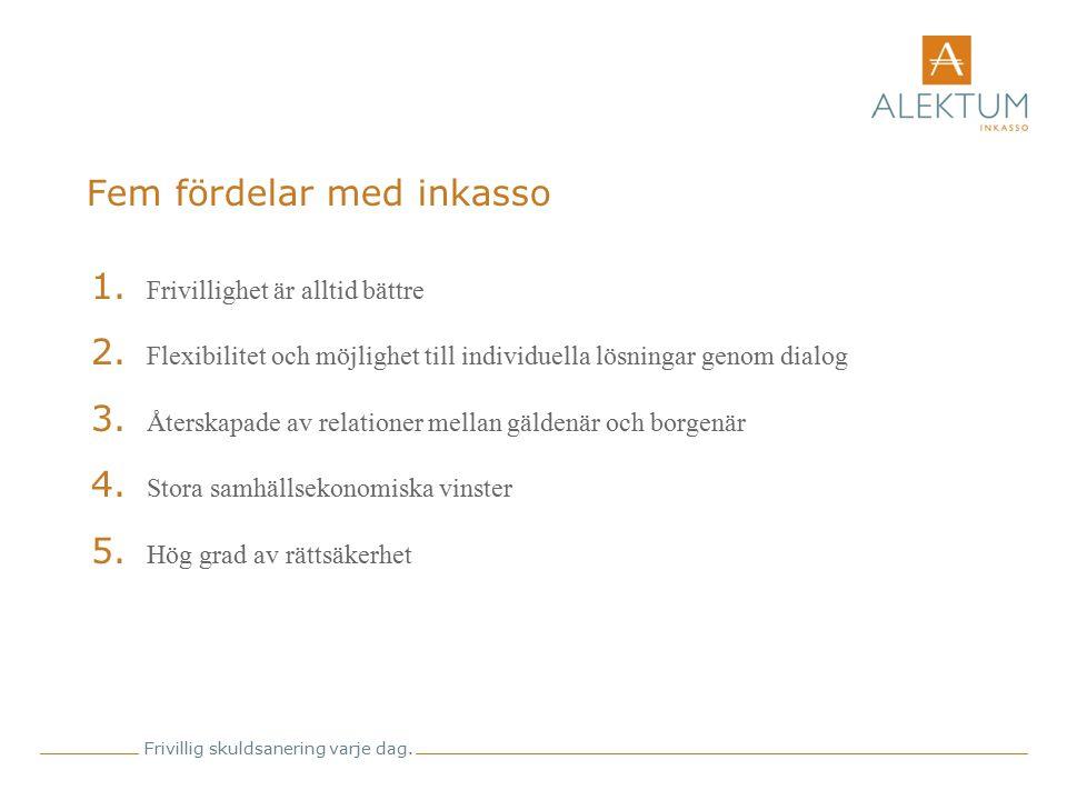 Fem fördelar med inkasso 1. Frivillighet är alltid bättre 2. Flexibilitet och möjlighet till individuella lösningar genom dialog 3. Återskapade av rel