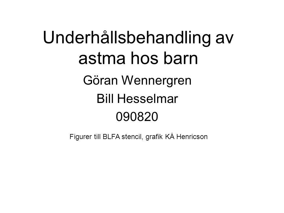 Underhållsbehandling av astma hos barn Göran Wennergren Bill Hesselmar 090820 Figurer till BLFA stencil, grafik KÅ Henricson