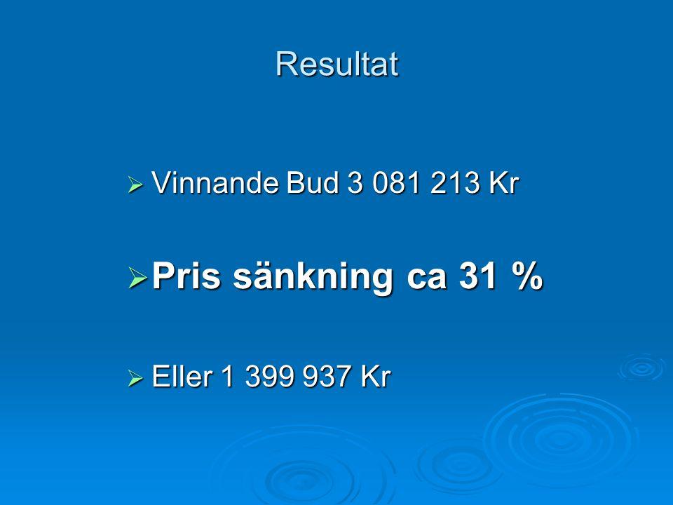 Resultat  Vinnande Bud 3 081 213 Kr  Pris sänkning ca 31 %  Eller 1 399 937 Kr