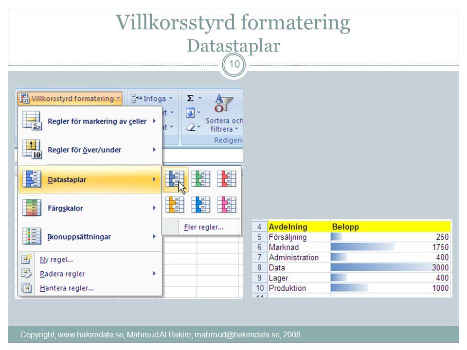 Villkorsstyrd formatering Datastaplar Copyright, www.hakimdata.se, Mahmud Al Hakim, mahmud@hakimdata.se, 2008 10