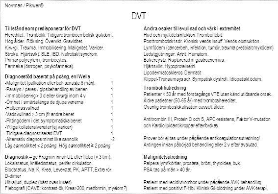 Norrman / Pikwer © DVT Diagnosstöd baserat på poäng, enl Wells -Malignitet (palliation eller beh senaste 6 mån).1 -Paralys / pares / gipsbehandling av benen1 -Immobilisering > 3 d eller kirurgi inom 4 v 1 -Ömhet / smärta längs de djupa venerna1 -Helbenssvullnad1 -Vadsvullnad > 3 cm jfr andra benet 1 -Pittingödem i det symptomatiska benet1 -Ytliga kollateralveneter (ej varicer)1 -Tidigare diagnostiserad DVT1 -Alternativ diagnos minst lika sannolik-2 Låg sannolikhet < 2 poäng.