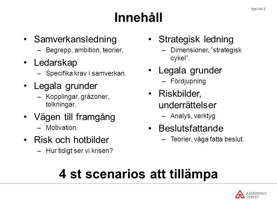 Kjell Mo 3 Innehåll Samverkansledning –Begrepp, ambition, teorier.