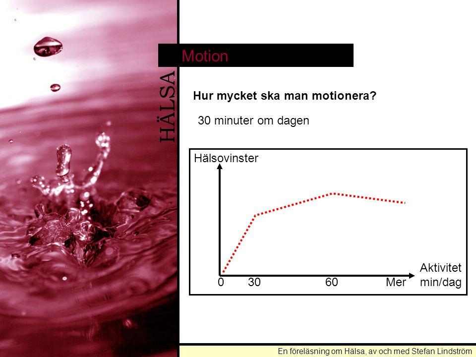 En föreläsning om Hälsa, av och med Stefan Lindström HÄLSA Motion Hur mycket ska man motionera? Hälsovinster Aktivitet min/dag 03060Mer 30 minuter om