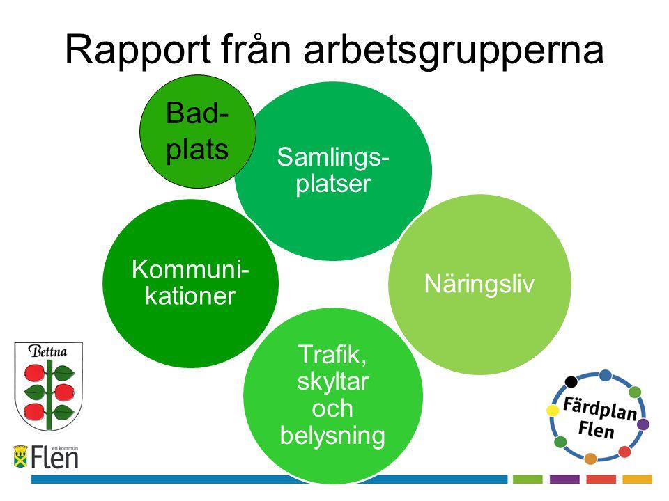 Rapport från arbetsgrupperna Samlings- platser Näringsliv Trafik, skyltar och belysning Kommuni- kationer Bad- plats