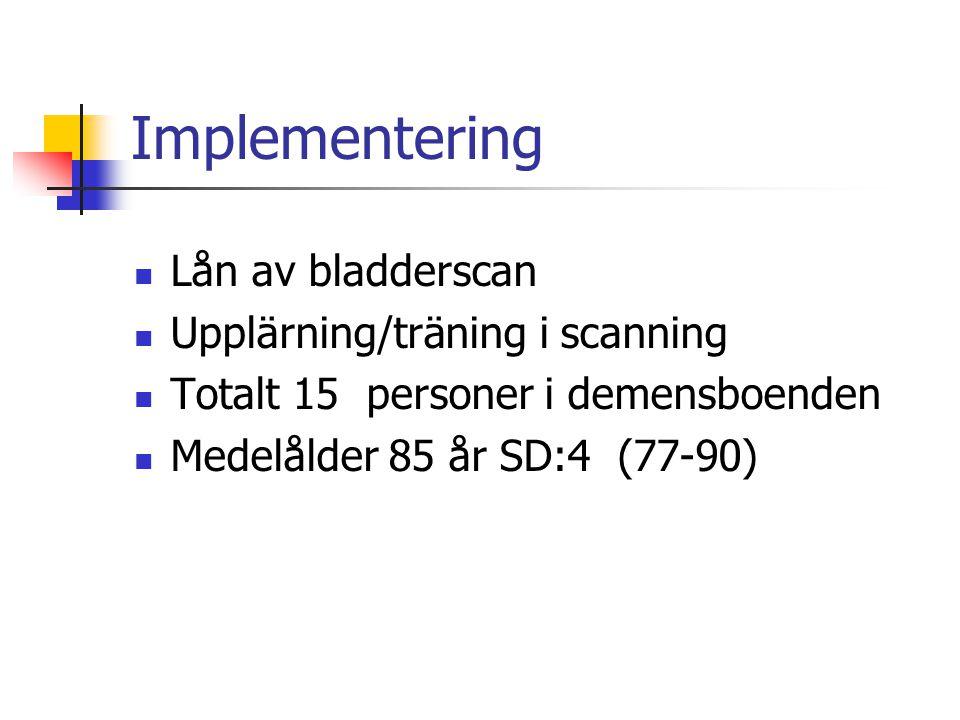 Implementering Lån av bladderscan Upplärning/träning i scanning Totalt 15 personer i demensboenden Medelålder 85 år SD:4 (77-90)