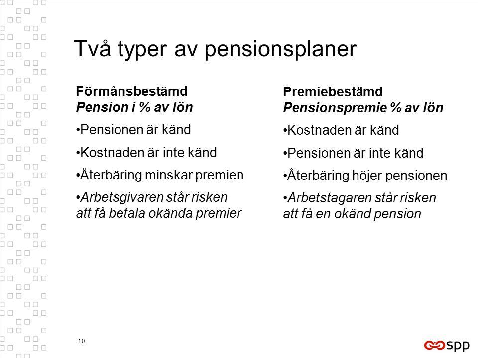 10 Två typer av pensionsplaner Förmånsbestämd Pension i % av lön Pensionen är känd Kostnaden är inte känd Återbäring minskar premien Arbetsgivaren stå