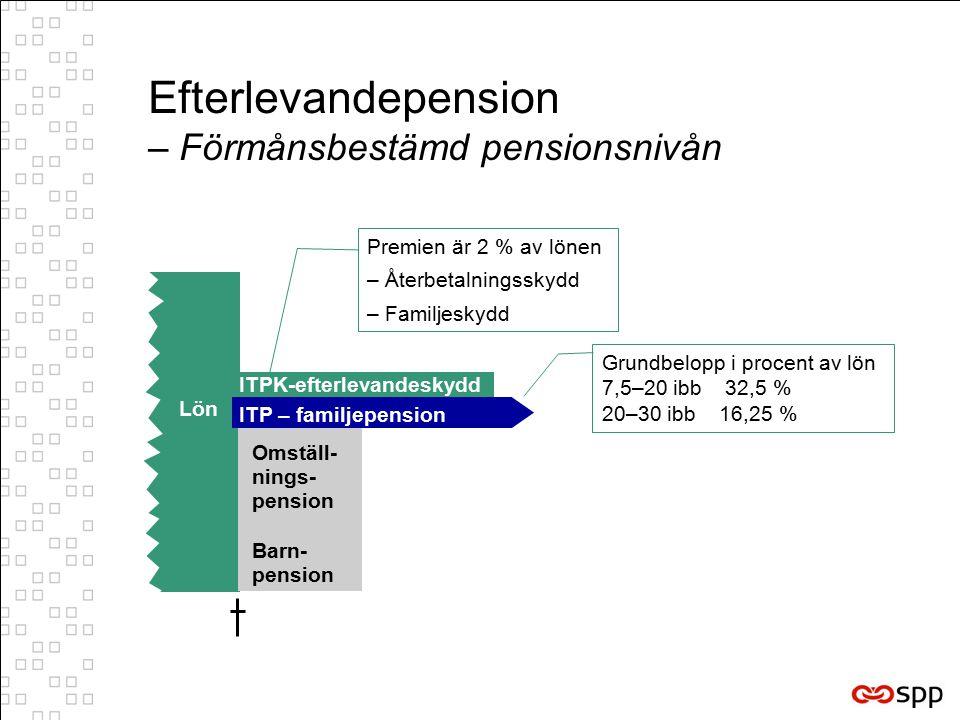 Efterlevandepension – Förmånsbestämd pensionsnivån Premien är 2 % av lönen – Återbetalningsskydd – Familjeskydd Omställ- nings- pension Barn- pension Lön Grundbelopp i procent av lön 7,5–20 ibb 32,5 % 20–30 ibb 16,25 % ITP – familjepension ITPK-efterlevandeskydd