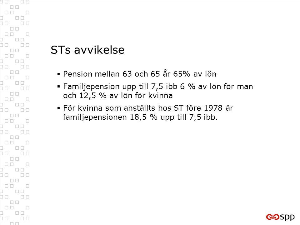  Pension mellan 63 och 65 år 65% av lön  Familjepension upp till 7,5 ibb 6 % av lön för man och 12,5 % av lön för kvinna  För kvinna som anställts hos ST före 1978 är familjepensionen 18,5 % upp till 7,5 ibb.