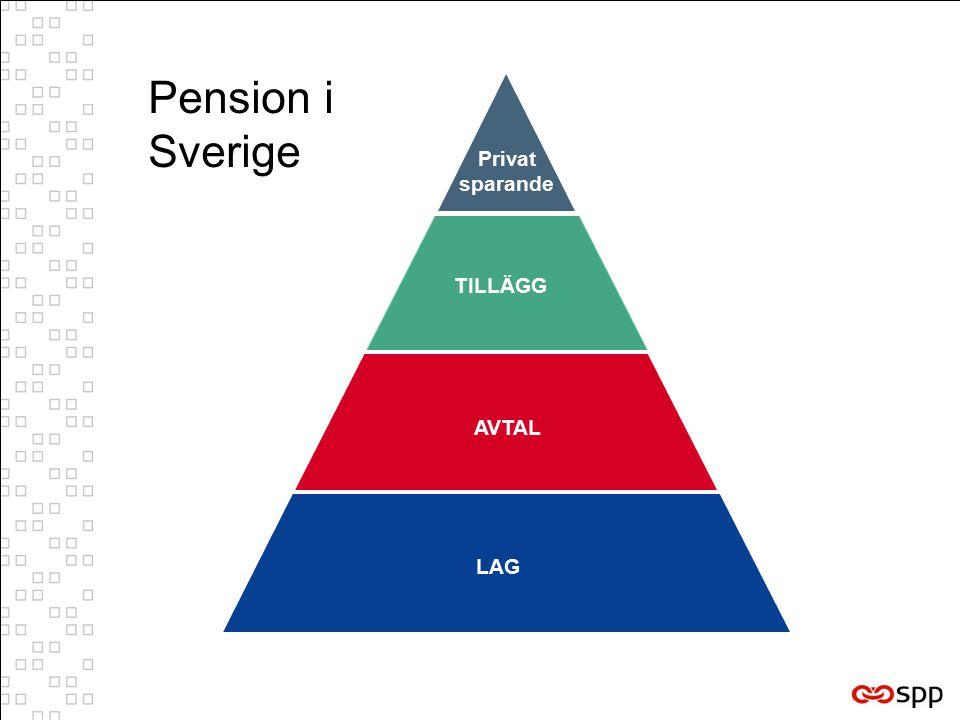 Privat sparande LAG AVTAL TILLÄGG Pension i Sverige