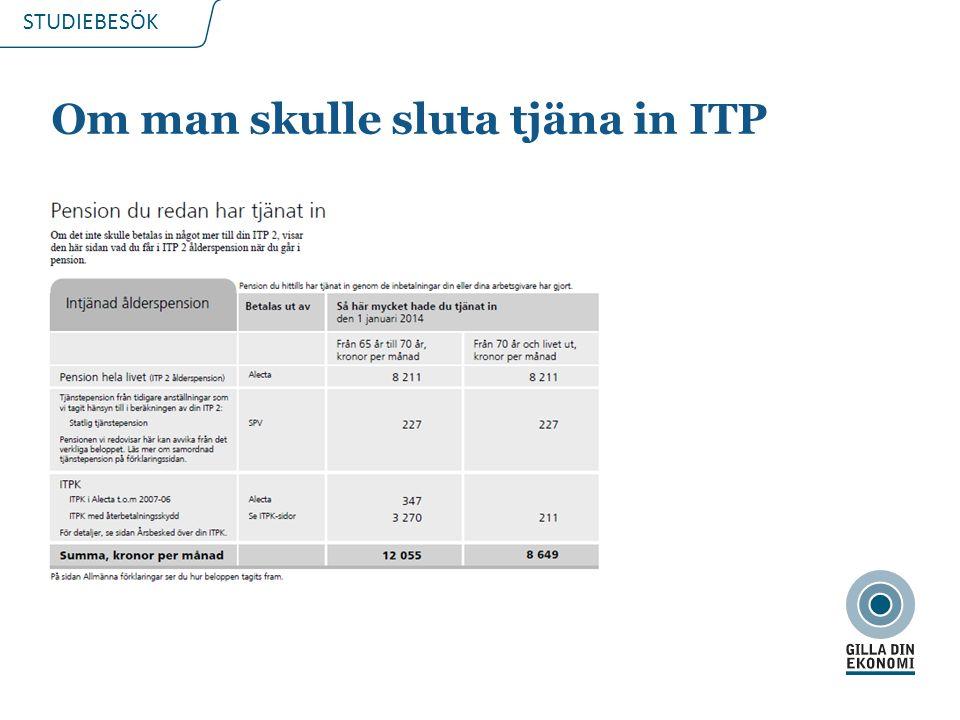 STUDIEBESÖK Om man skulle sluta tjäna in ITP 2015-03-2111