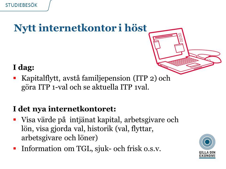 STUDIEBESÖK 2015-03-2115 Nytt internetkontor i höst I dag:  Kapitalflytt, avstå familjepension (ITP 2) och göra ITP 1-val och se aktuella ITP 1val.