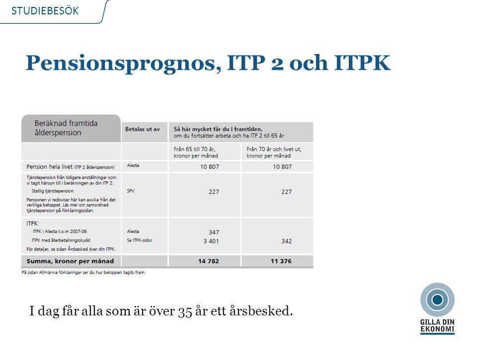STUDIEBESÖK Pensionsprognos, ITP 2 och ITPK 2015-03-219 I dag får alla som är över 35 år ett årsbesked.