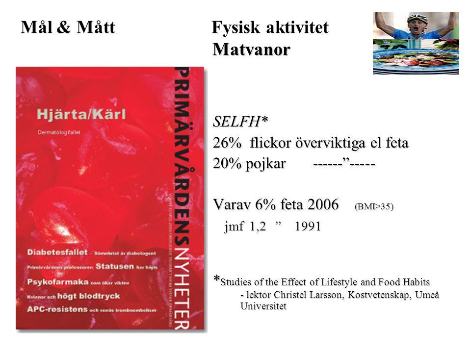 Mål & Mått Levnadsvanor Kriterier 1.Fysisk aktivitet - regelbunden Matvanor - sunda 2.