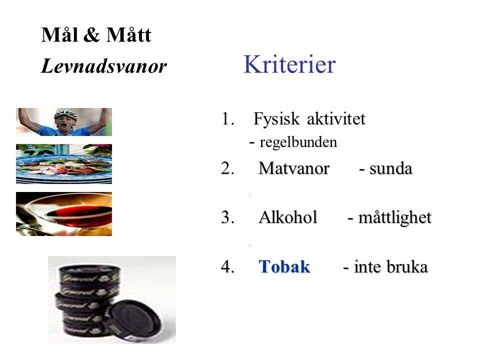 Mål & Mått Levnadsvanor 1. Fysisk aktivitet - regelbunden Matvanor - sunda.. 2. Matvanor - sunda.. 3. Alkohol - måttlighet