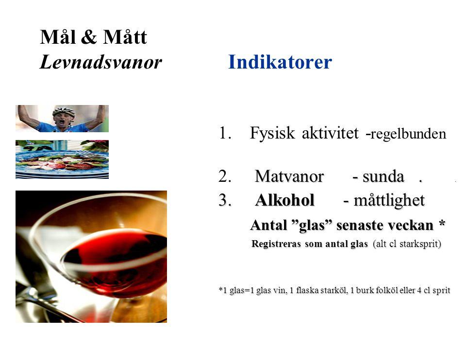Mål & Mått Levnadsvanor Indikatorer 1.Fysisk aktivitet - regelbunden Matvanor - sunda 2. Matvanor - sunda Godis (lördagsgodis…) högst 1 gång i veckan?