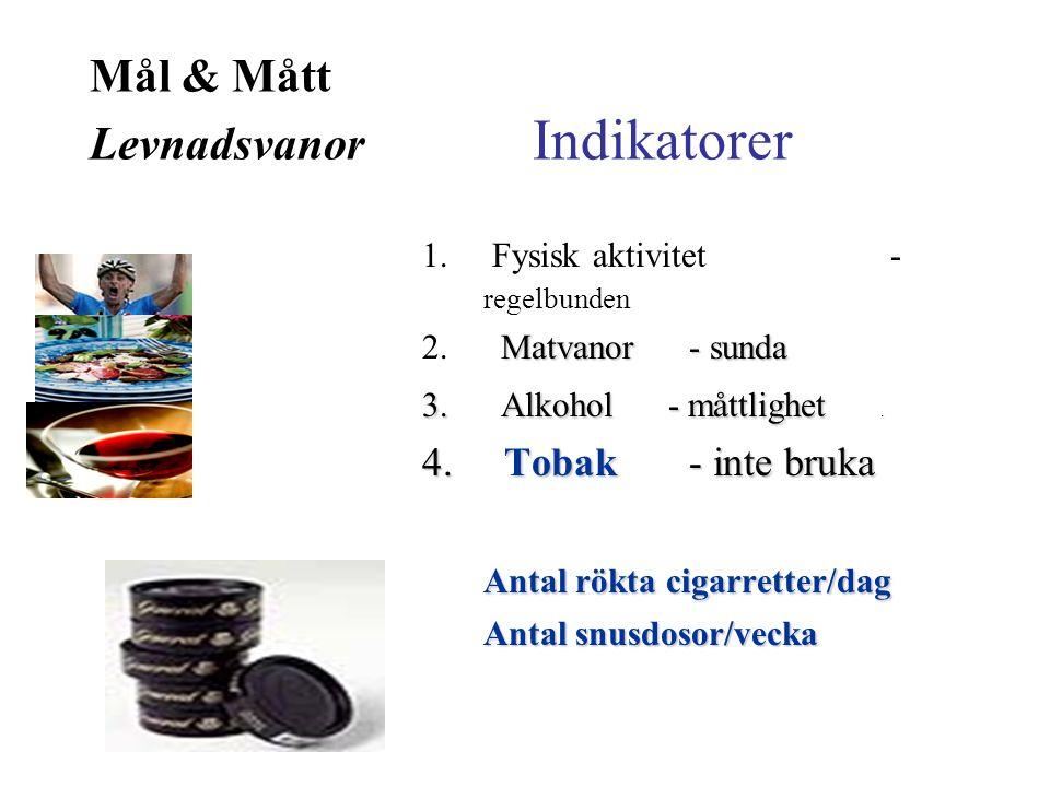 "Mål & Mått Levnadsvanor Indikatorer 1. Fysisk aktivitet - regelbunden Matvanor - sunda.. 2. Matvanor - sunda.. 3. Alkohol - måttlighet Antal ""glas"" se"