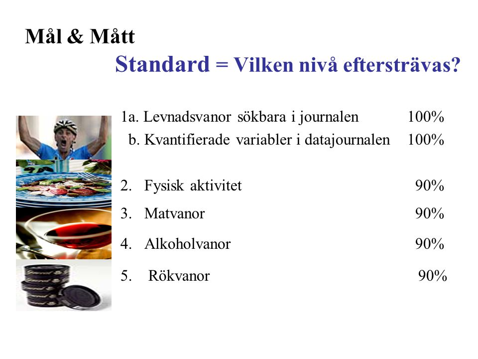 Mål & Mått Levnadsvanor Indikatorer 1. Fysisk aktivitet - regelbunden Matvanor - sunda 2. Matvanor - sunda 3. Alkohol - måttlighet. 4. Tobak - inte br