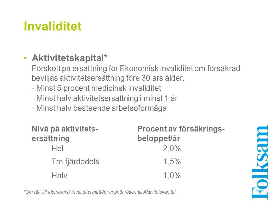 Invaliditet Aktivitetskapital* Förskott på ersättning för Ekonomisk invaliditet om försäkrad beviljas aktivitetsersättning före 30 års ålder. - Minst