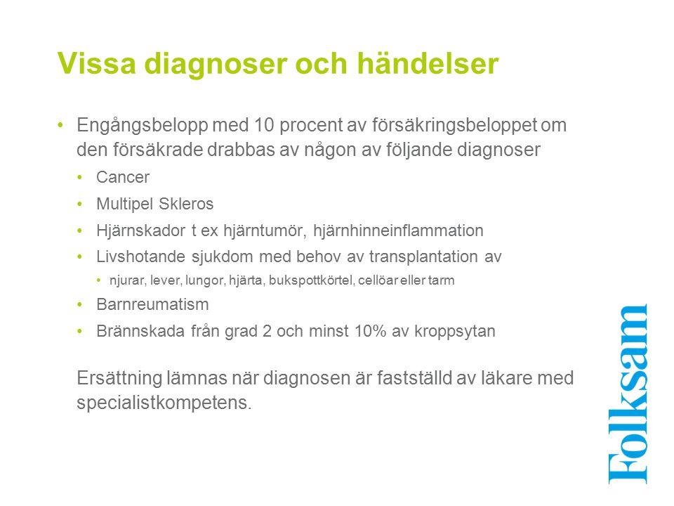 Vissa diagnoser och händelser Engångsbelopp med 10 procent av försäkringsbeloppet om den försäkrade drabbas av någon av följande diagnoser Cancer Mult