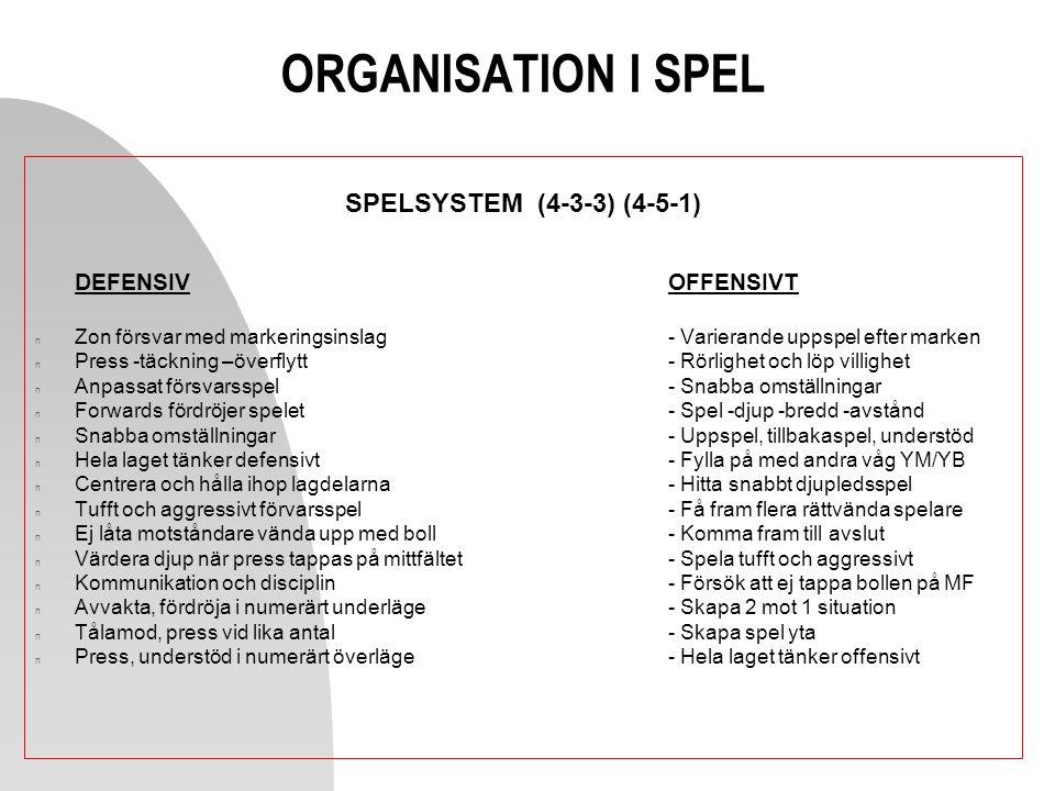 ORGANISATION I SPEL SPELSYSTEM (4-3-3) (4-5-1) DEFENSIVOFFENSIVT n Zon försvar med markeringsinslag- Varierande uppspel efter marken n Press -täckning
