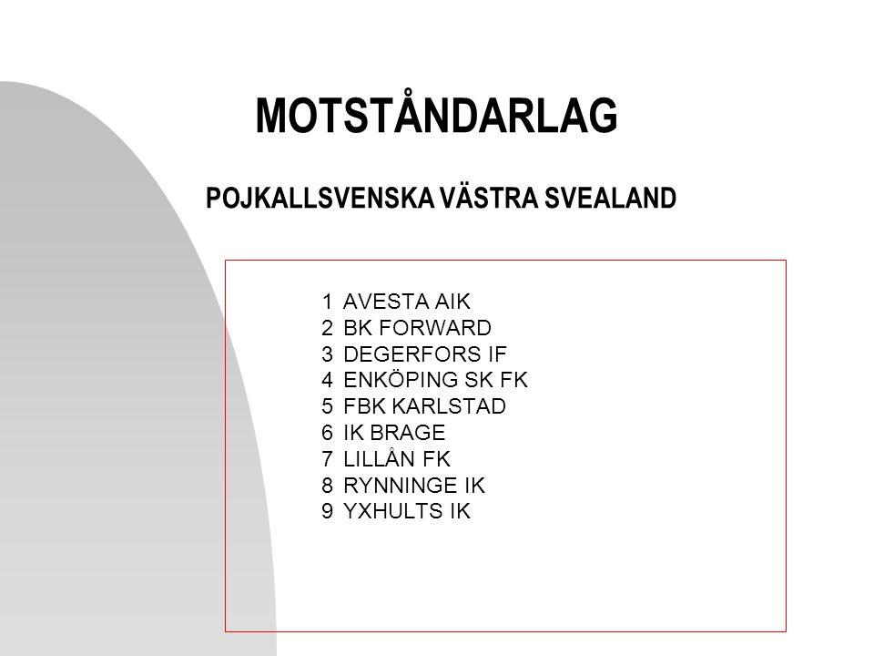 1AVESTA AIK 2BK FORWARD 3DEGERFORS IF 4ENKÖPING SK FK 5FBK KARLSTAD 6IK BRAGE 7LILLÅN FK 8RYNNINGE IK 9YXHULTS IK MOTSTÅNDARLAG POJKALLSVENSKA VÄSTRA SVEALAND