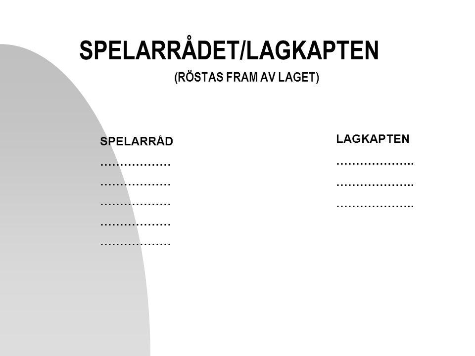 SPELARRÅDET/LAGKAPTEN (RÖSTAS FRAM AV LAGET) SPELARRÅD ……………… LAGKAPTEN ………………..
