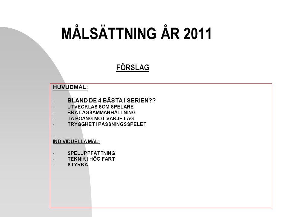 MÅLSÄTTNING ÅR 2011 HUVUDMÅL: n BLAND DE 4 BÄSTA I SERIEN?.