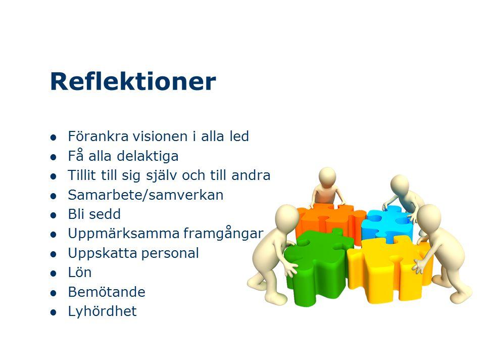 Reflektioner Förankra visionen i alla led Få alla delaktiga Tillit till sig själv och till andra Samarbete/samverkan Bli sedd Uppmärksamma framgångar