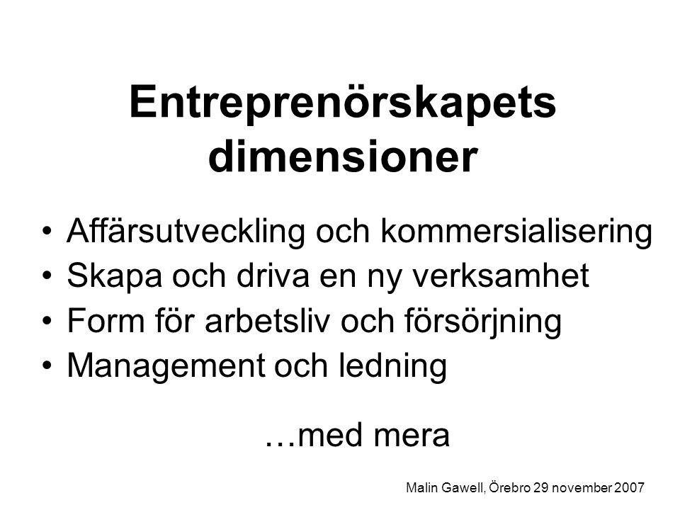 Entreprenörskap – mina utgångspunkter En process där ny verksamhet skapas Bidrar till dynamik och förändring Förändringen och dynamiken är sällan genomtänkt på samhällsnivå Det är i grund och botten något positivt … men inte helt enkelt Malin Gawell, Örebro 29 november 2007