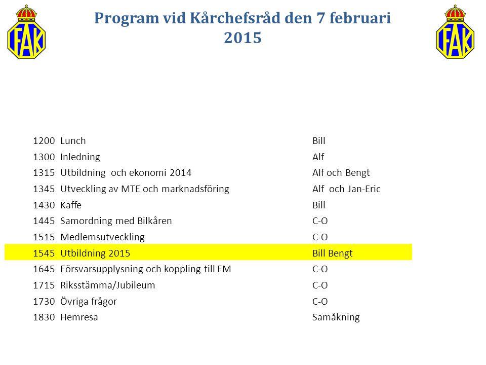 1200LunchBill 1300Inledning Alf 1315Utbildning och ekonomi 2014 Alf och Bengt 1345Utveckling av MTE och marknadsföring Alf och Jan-Eric 1430Kaffe Bill