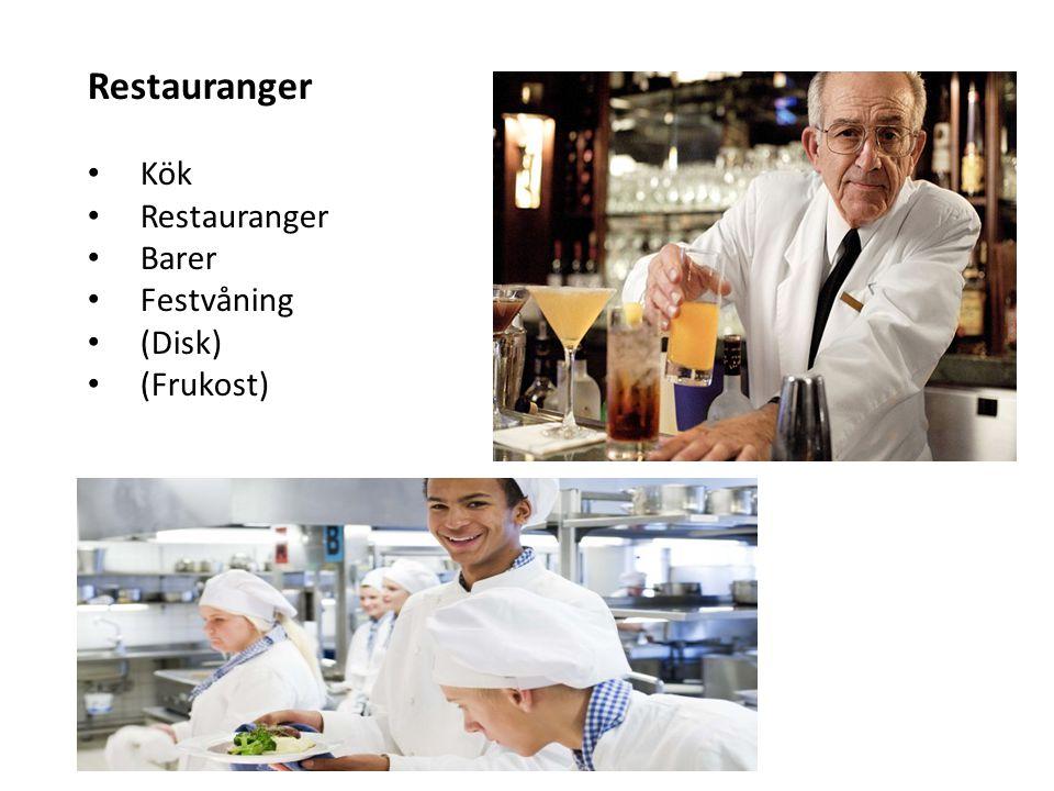 Restauranger Kök Restauranger Barer Festvåning (Disk) (Frukost)