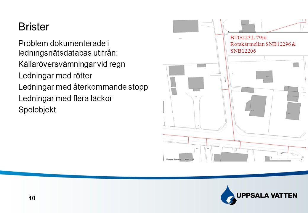 Brister Problem dokumenterade i ledningsnätsdatabas utifrån: Källaröversvämningar vid regn Ledningar med rötter Ledningar med återkommande stopp Ledningar med flera läckor Spolobjekt 10 BTG225 L:79m Rotskär mellan SNB12296 & SNB12206