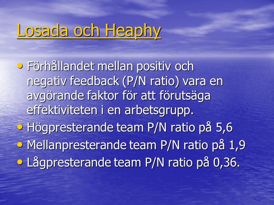 Losada och Heaphy Losada och Heaphy Förhållandet mellan positiv och negativ feedback (P/N ratio) vara en avgörande faktor för att förutsäga effektivit