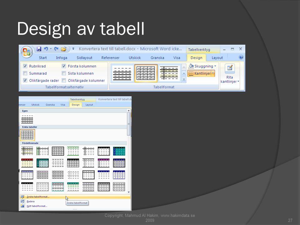 Design av tabell Copyright, Mahmud Al Hakim, www.hakimdata.se 200927